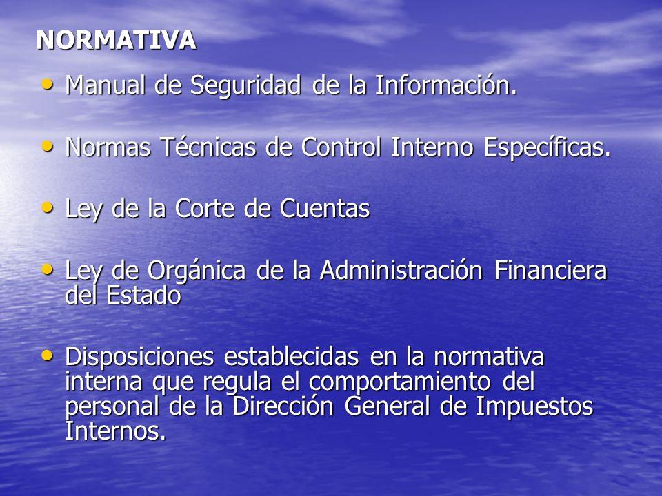 NORMATIVA Manual de Seguridad de la Información. Normas Técnicas de Control Interno Específicas. Ley de la Corte de Cuentas.