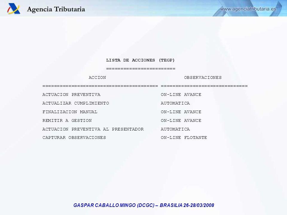 GASPAR CABALLO MINGO (DCGC) – BRASILIA 26-28/03/2008