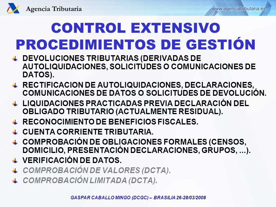 CONTROL EXTENSIVO PROCEDIMIENTOS DE GESTIÓN
