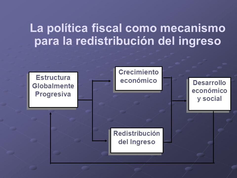 La política fiscal como mecanismo para la redistribución del ingreso