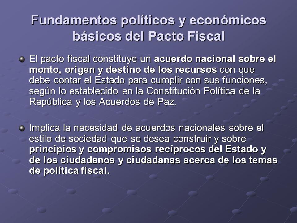 Fundamentos políticos y económicos básicos del Pacto Fiscal