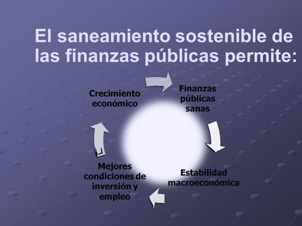El saneamiento sostenible de las finanzas públicas permite: