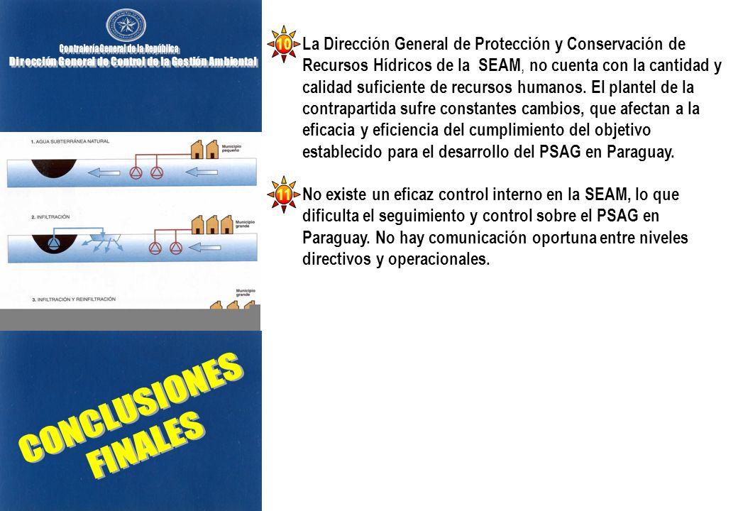 La Dirección General de Protección y Conservación de Recursos Hídricos de la SEAM, no cuenta con la cantidad y calidad suficiente de recursos humanos. El plantel de la contrapartida sufre constantes cambios, que afectan a la eficacia y eficiencia del cumplimiento del objetivo establecido para el desarrollo del PSAG en Paraguay.