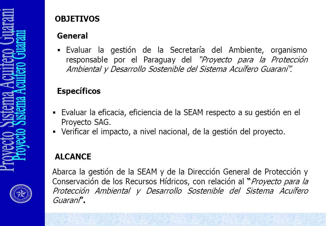 Dirección General de Control de la Gestión Ambiental
