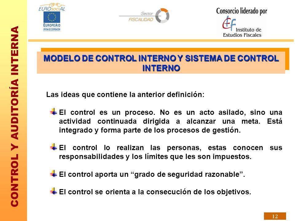 MODELO DE CONTROL INTERNO Y SISTEMA DE CONTROL INTERNO