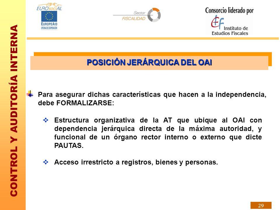 POSICIÓN JERÁRQUICA DEL OAI