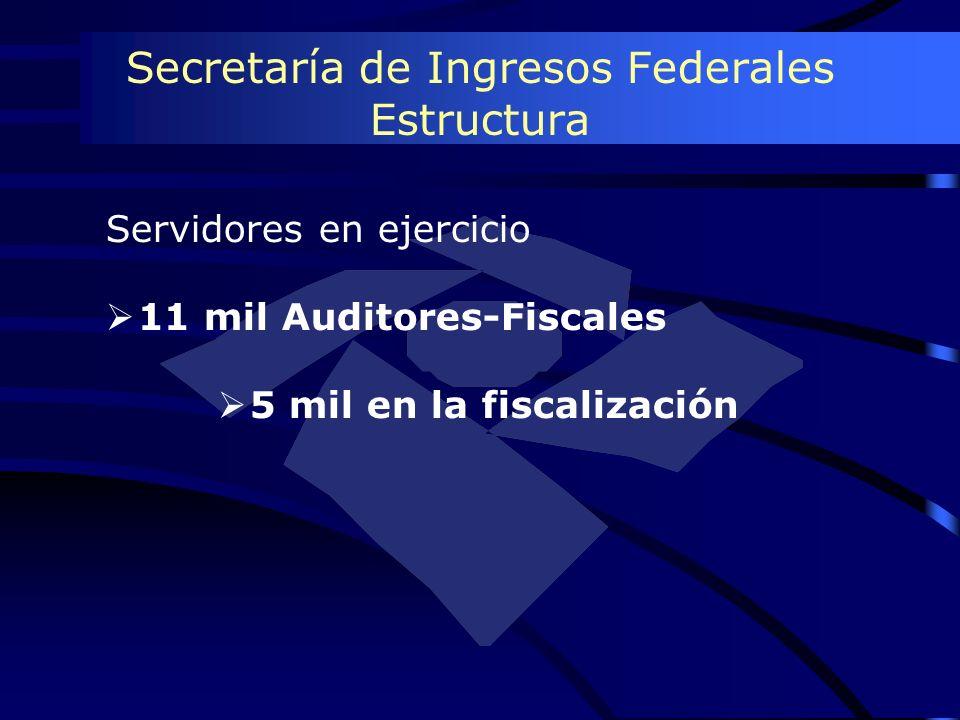 Secretaría de Ingresos Federales Estructura