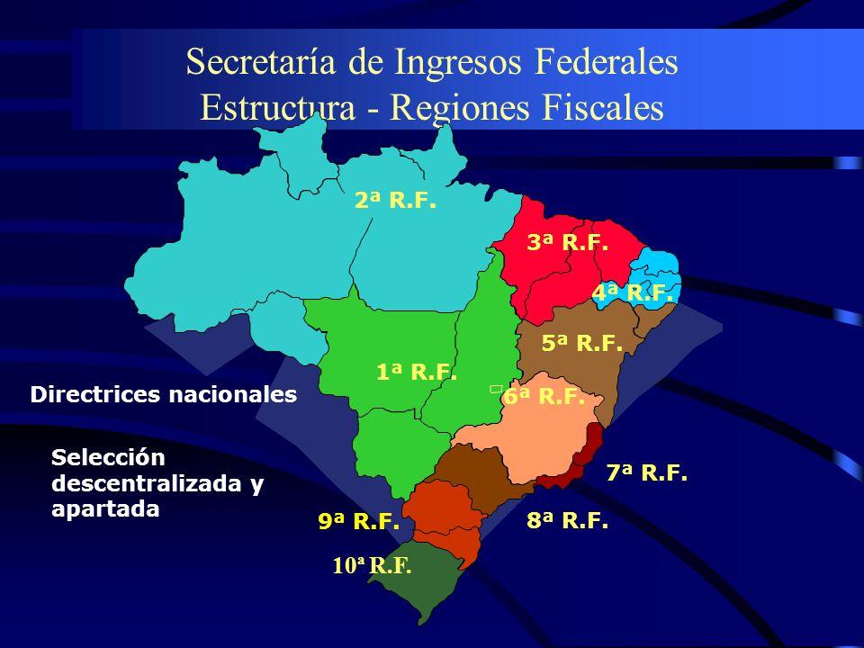 Secretaría de Ingresos Federales Estructura - Regiones Fiscales