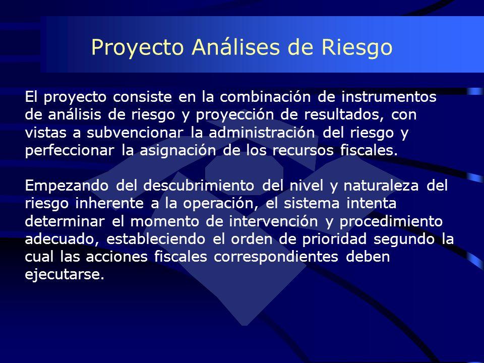Proyecto Análises de Riesgo