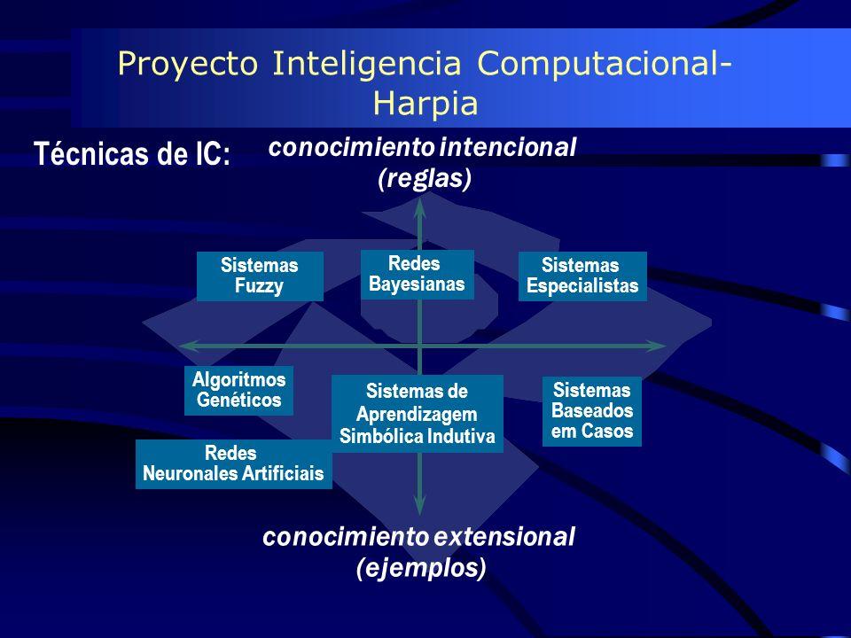 Proyecto Inteligencia Computacional-Harpia