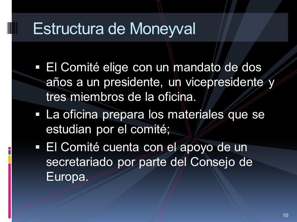 Estructura de Moneyval