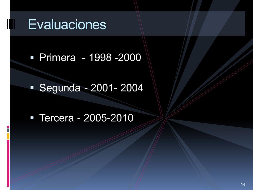 Evaluaciones Primera - 1998 -2000 Segunda - 2001- 2004