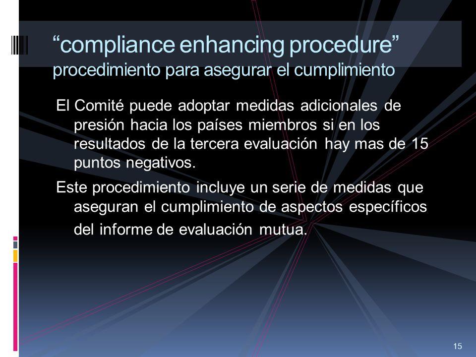 compliance enhancing procedure procedimiento para asegurar el cumplimiento