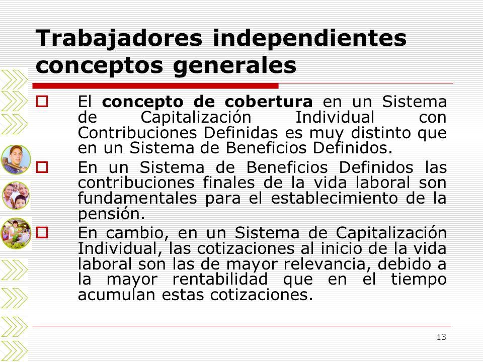 Trabajadores independientes conceptos generales