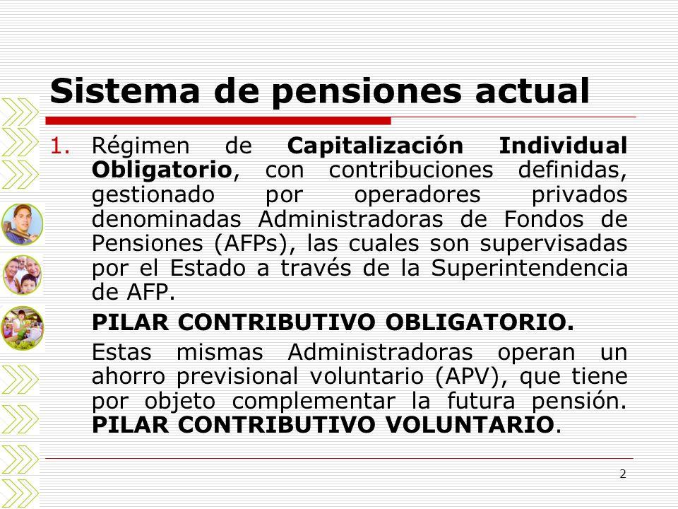 Sistema de pensiones actual