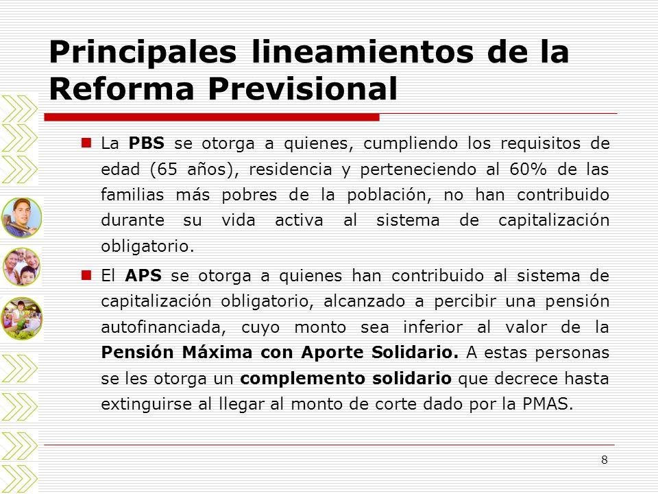 Principales lineamientos de la Reforma Previsional