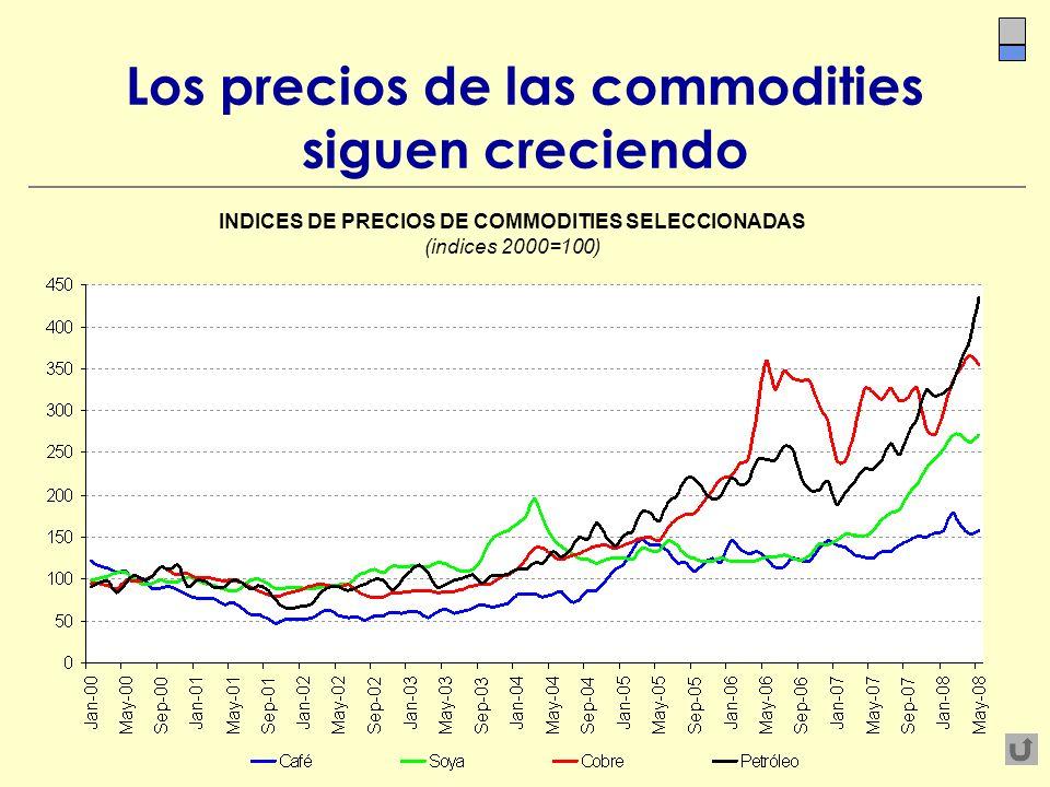 Los precios de las commodities siguen creciendo