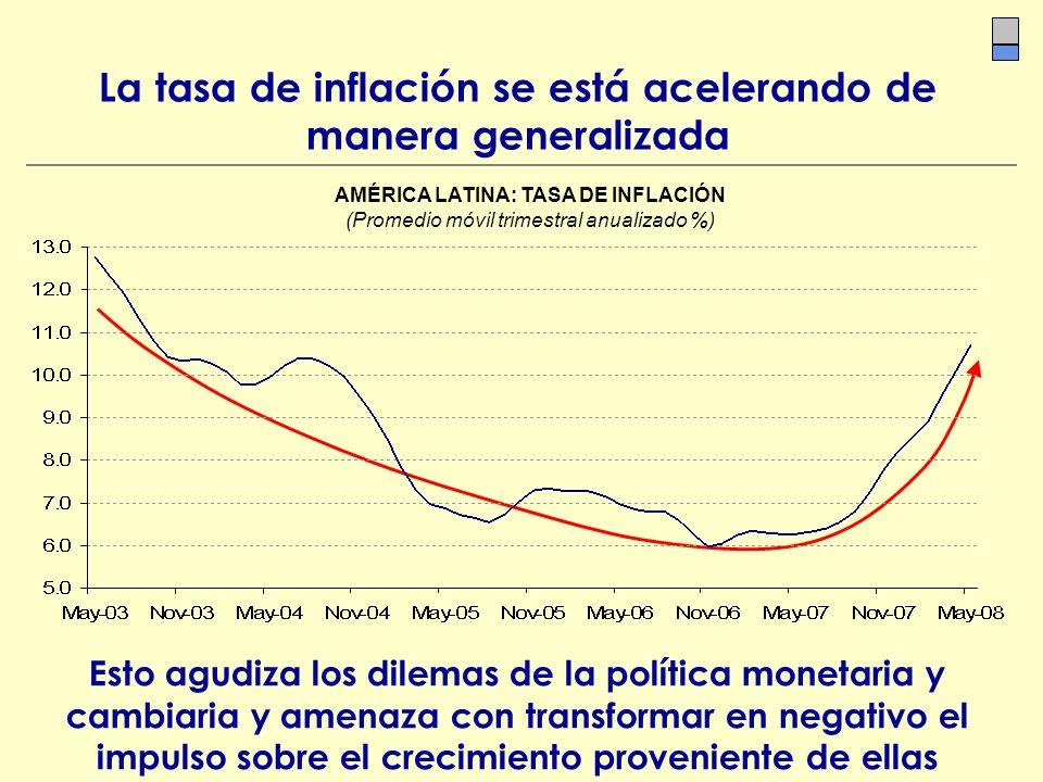 La tasa de inflación se está acelerando de manera generalizada