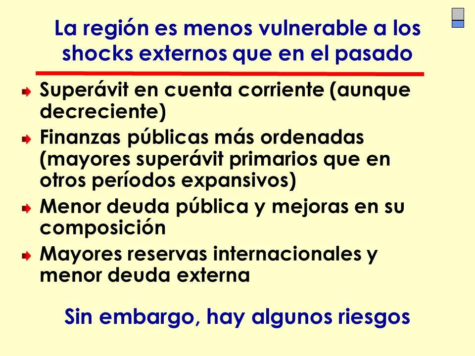 La región es menos vulnerable a los shocks externos que en el pasado