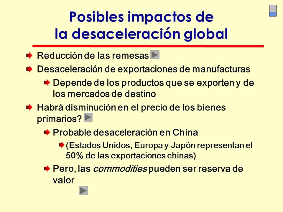 Posibles impactos de la desaceleración global