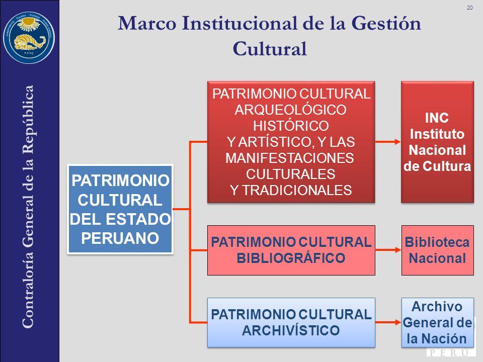 Marco Institucional de la Gestión Cultural