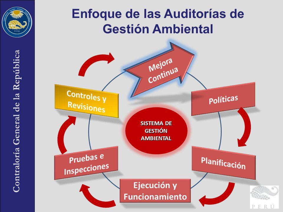 Enfoque de las Auditorías de Gestión Ambiental