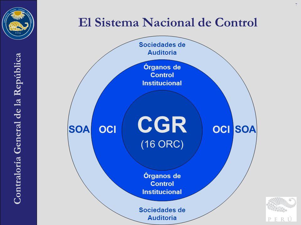 El Sistema Nacional de Control