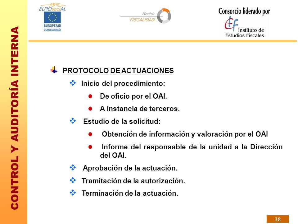 PROTOCOLO DE ACTUACIONES