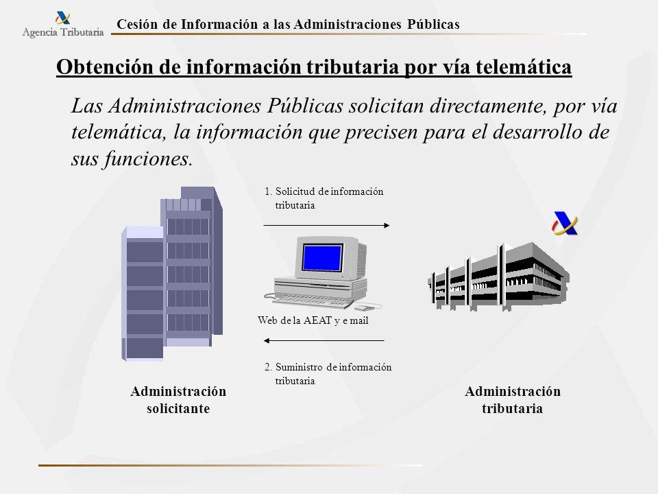 Obtención de información tributaria por vía telemática