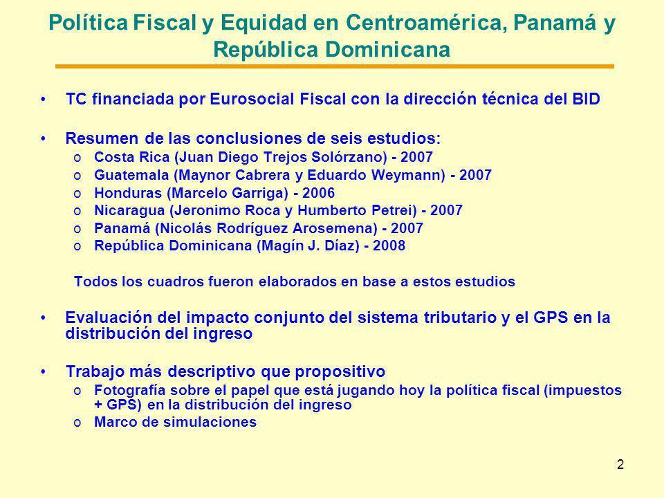 Política Fiscal y Equidad en Centroamérica, Panamá y República Dominicana
