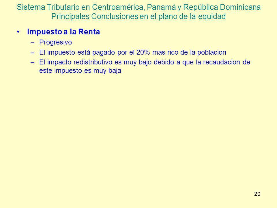 Sistema Tributario en Centroamérica, Panamá y República Dominicana Principales Conclusiones en el plano de la equidad