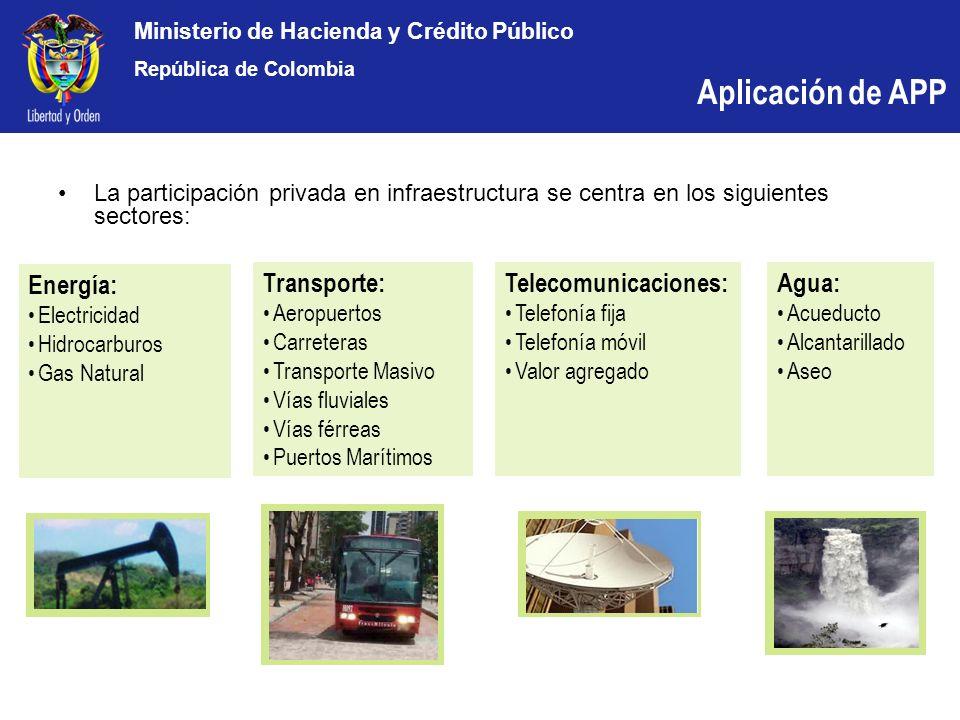 Aplicación de APP Energía: Transporte: Telecomunicaciones: Agua: