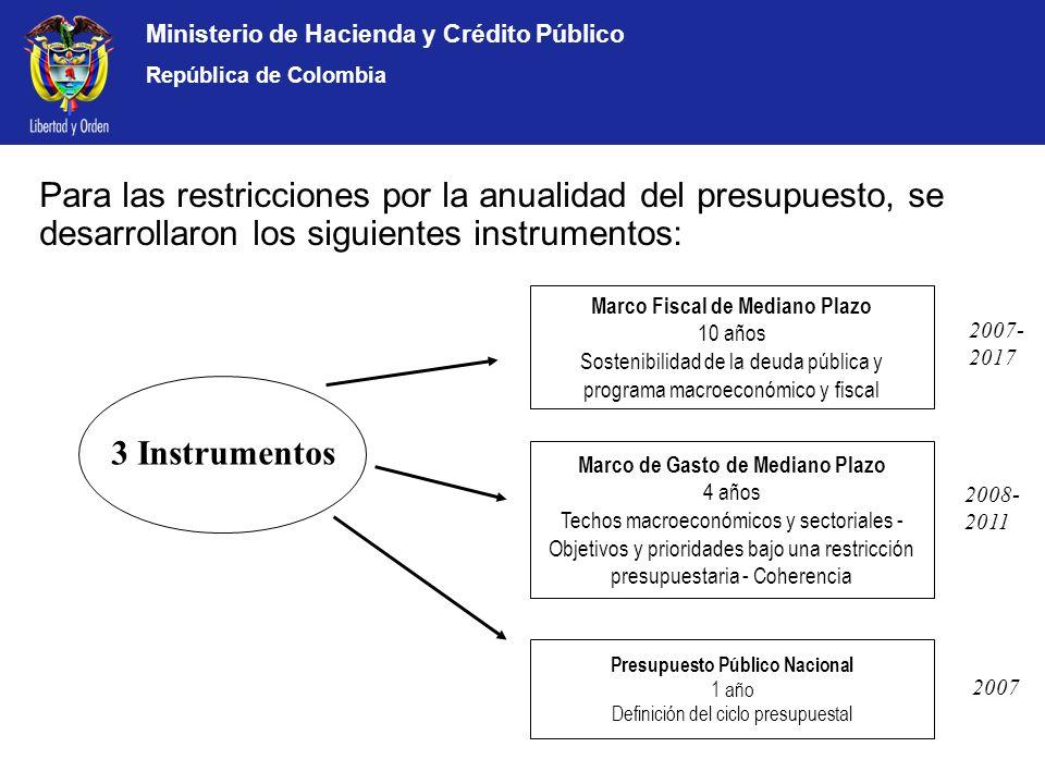 Para las restricciones por la anualidad del presupuesto, se desarrollaron los siguientes instrumentos: