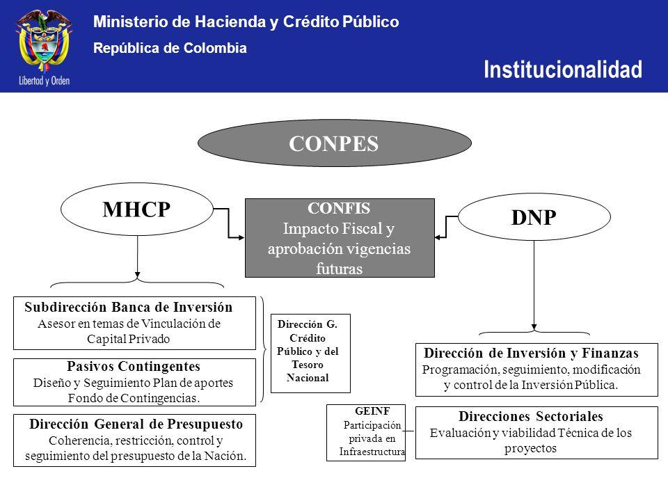 Dirección G. Crédito Público y del Tesoro Nacional