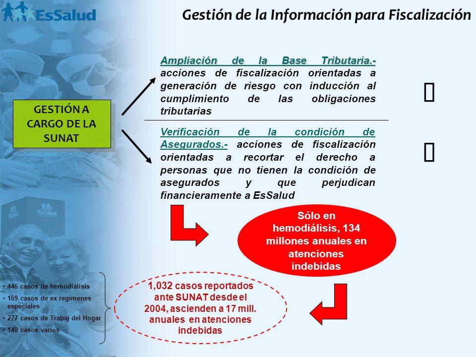 þ ý Gestión de la Información para Fiscalización