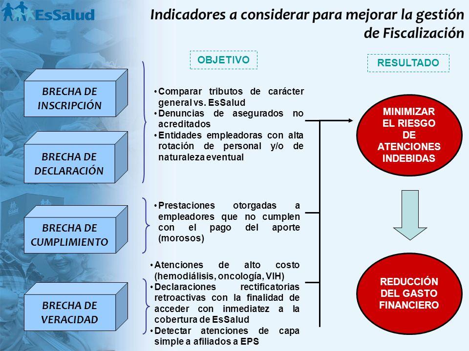 Indicadores a considerar para mejorar la gestión de Fiscalización