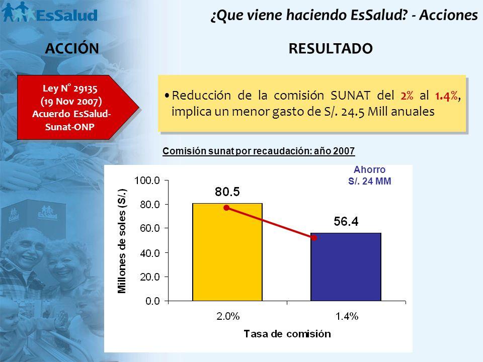 Acuerdo EsSalud-Sunat-ONP