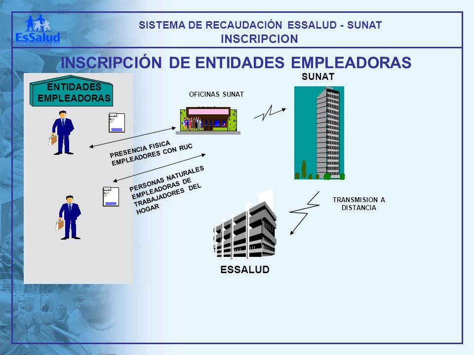 INSCRIPCIÓN DE ENTIDADES EMPLEADORAS