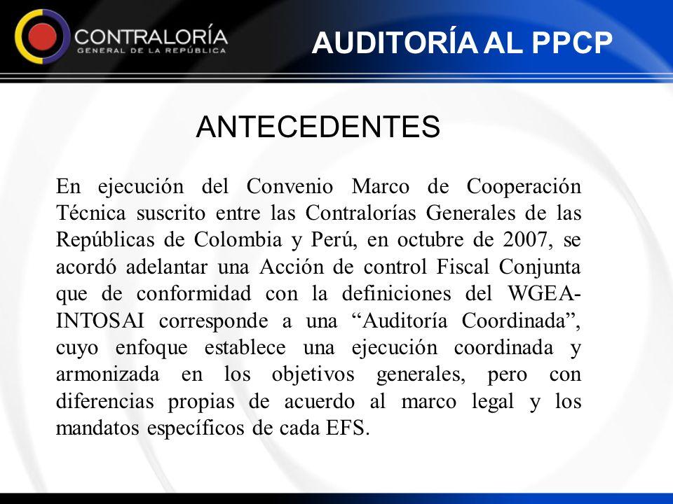 AUDITORÍA AL PPCP ANTECEDENTES