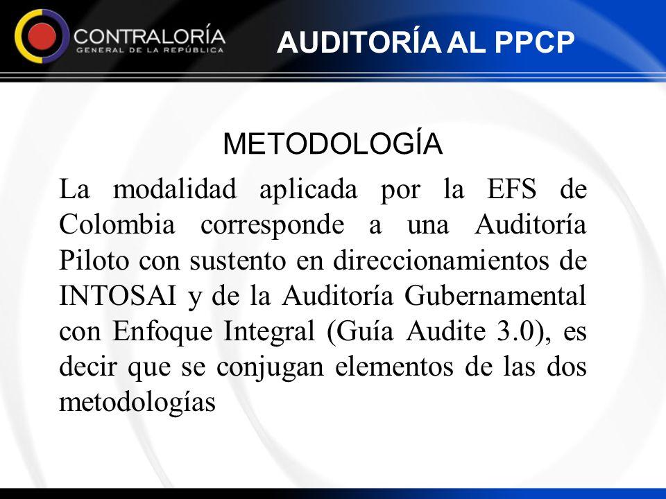 AUDITORÍA AL PPCP METODOLOGÍA.