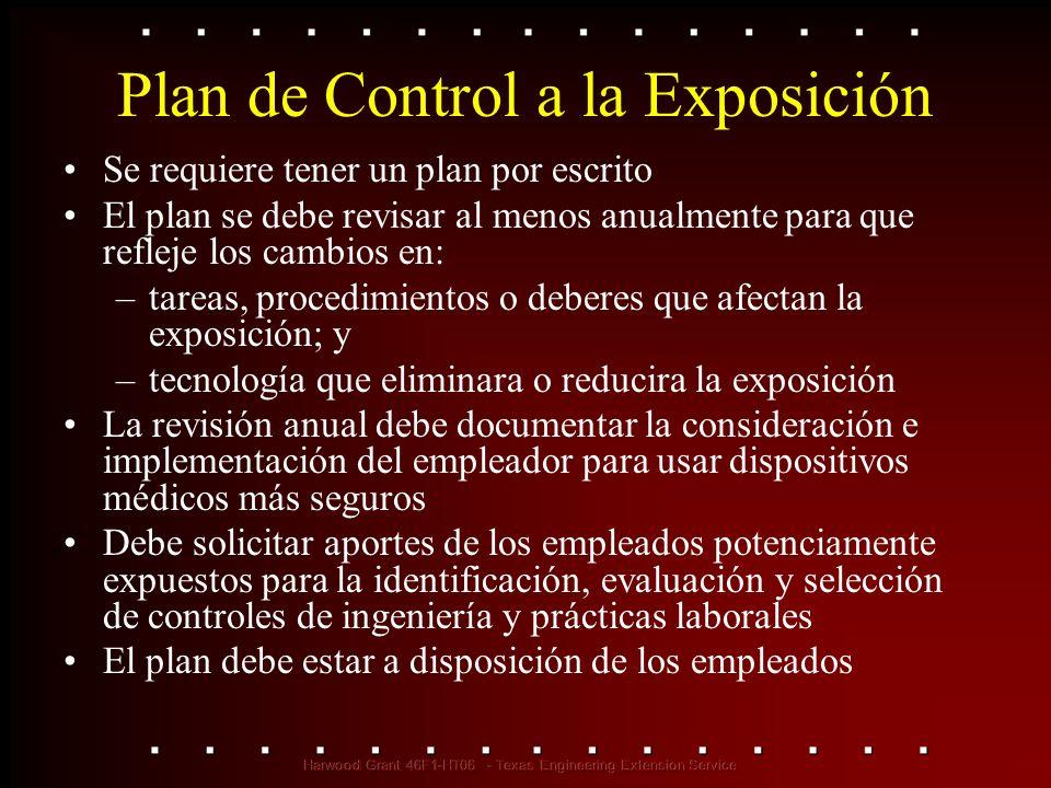 Plan de Control a la Exposición