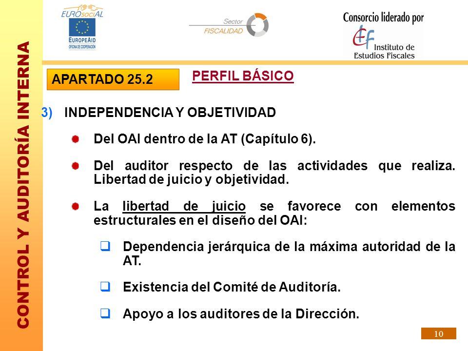 PERFIL BÁSICO APARTADO 25.2. INDEPENDENCIA Y OBJETIVIDAD. Del OAI dentro de la AT (Capítulo 6).