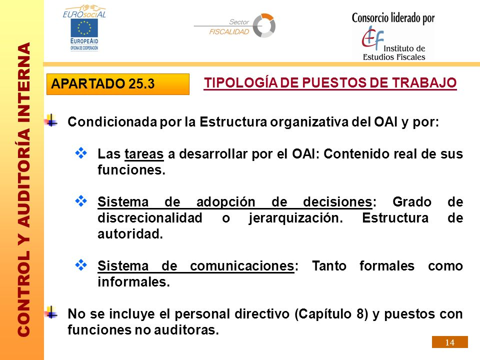 APARTADO 25.3 TIPOLOGÍA DE PUESTOS DE TRABAJO. Condicionada por la Estructura organizativa del OAI y por: