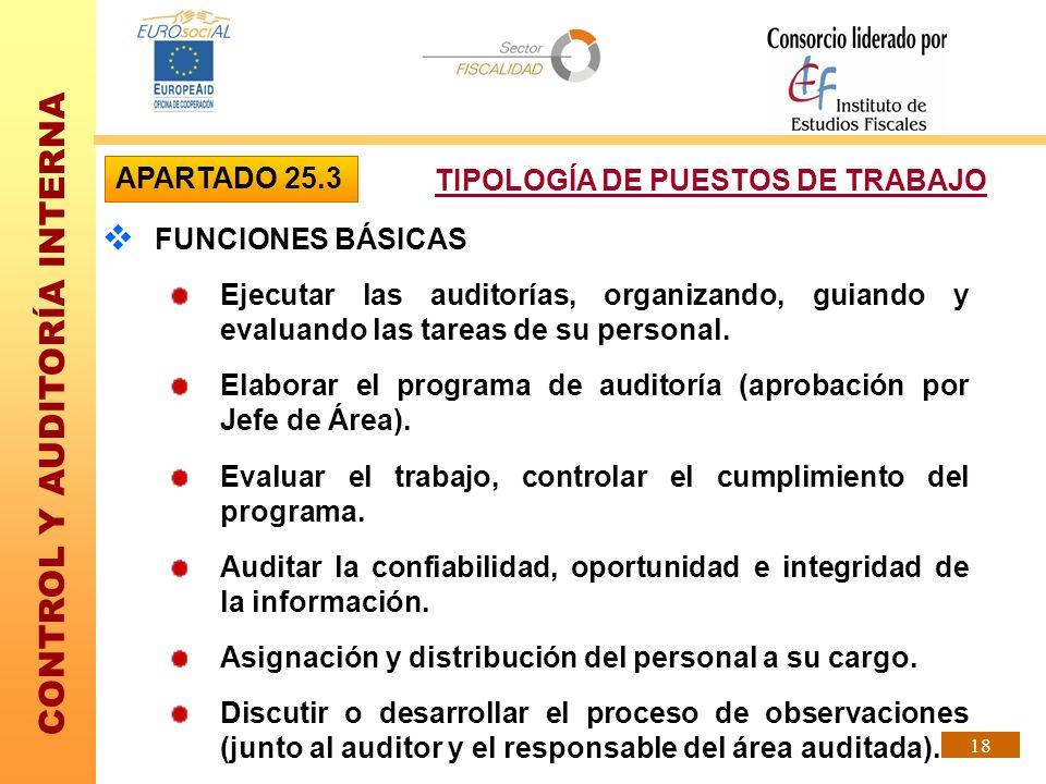 APARTADO 25.3 TIPOLOGÍA DE PUESTOS DE TRABAJO. FUNCIONES BÁSICAS.