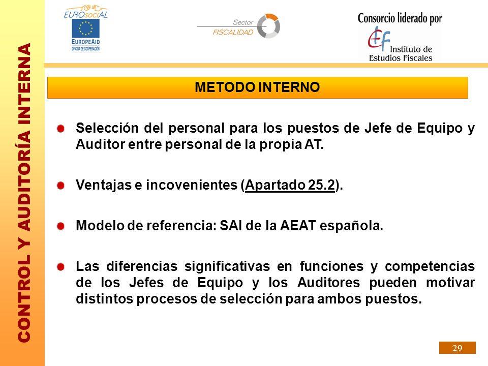 METODO INTERNO Selección del personal para los puestos de Jefe de Equipo y Auditor entre personal de la propia AT.
