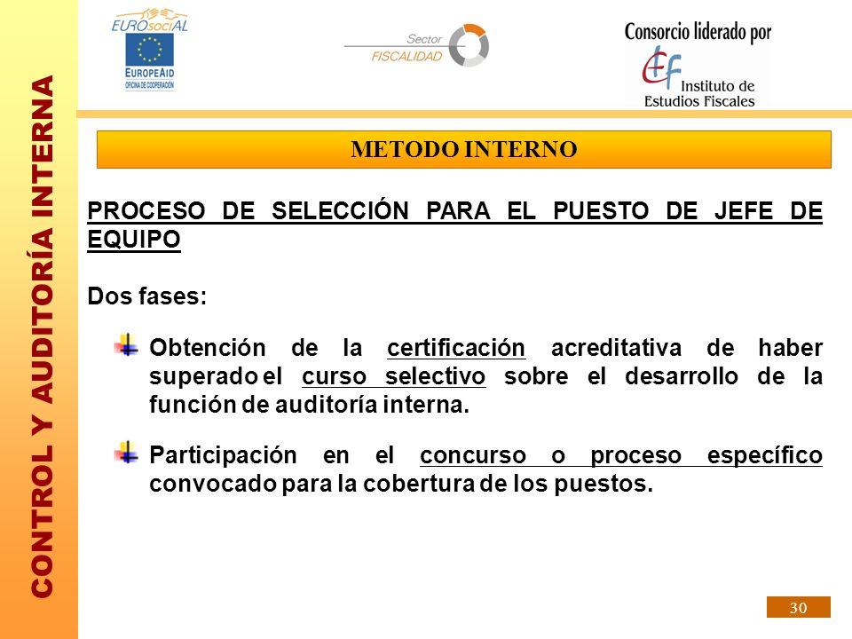 METODO INTERNOPROCESO DE SELECCIÓN PARA EL PUESTO DE JEFE DE EQUIPO. Dos fases: