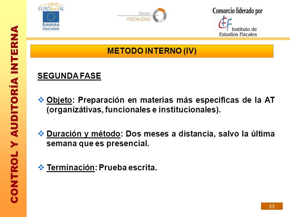 METODO INTERNO (IV) SEGUNDA FASE. Objeto: Preparación en materias más específicas de la AT (organizátivas, funcionales e institucionales).