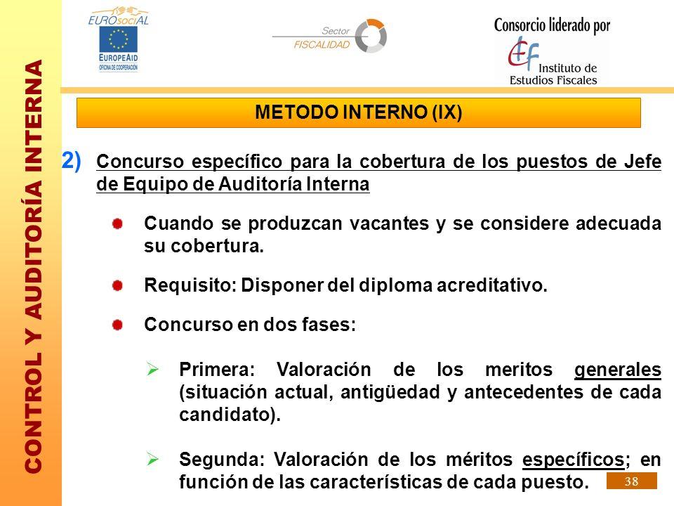 METODO INTERNO (IX) Concurso específico para la cobertura de los puestos de Jefe de Equipo de Auditoría Interna.