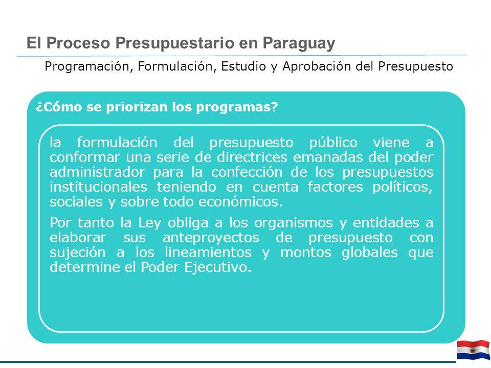 El Proceso Presupuestario en Paraguay
