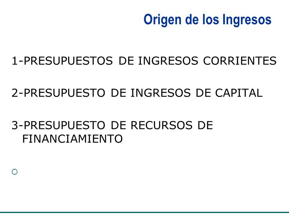 Origen de los Ingresos 1-PRESUPUESTOS DE INGRESOS CORRIENTES